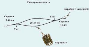 оснастка для фидерной ловли симетричная-петля