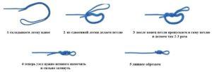 Хирургический-узел для петли Гарднера для фидера