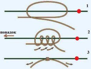 Как вязать стопорные рыболовные узлы