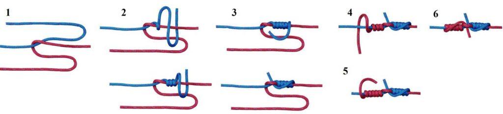 Как вязать кровавый рыболовный узел