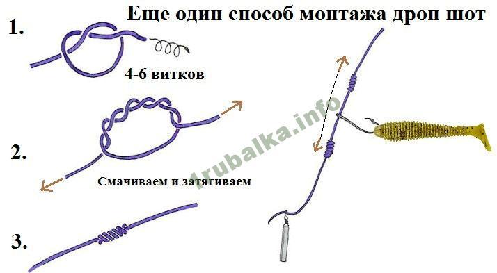 Оснастка дроп шот монтаж