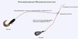 Монтаж силиконовых приманок