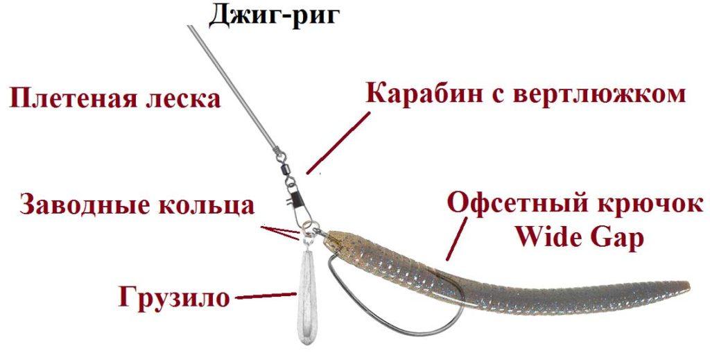 Оснастка джиг-риг монтаж